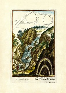 Genesis 9\/12, 17, Study of the Rainbow, plate 66 from Physica sacra or Copper Bible by Johann Jakob Scheuchzer (1672-1733