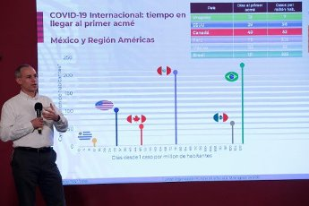 EUM20200814NAC02.JPG CIUDAD DE MÉXICO. Health\/Salud-Coronavirus.- 14 de agosto de 2020. Hugo López-Gatell, subsecretario de Prevención y Promoción de la Salud, durante la conferencia nocturna sobre el Coronavirus en México. Foto: Agencia EL UNIVERSAL